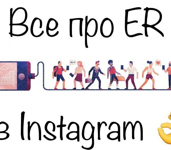 Все про ER: что означает вовлеченность в Instagram?